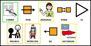 PRINCIPE DE ASTURIAS PARA ARASAAC