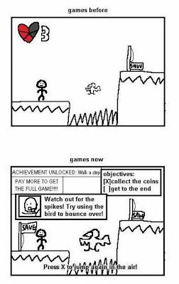 Modern Games