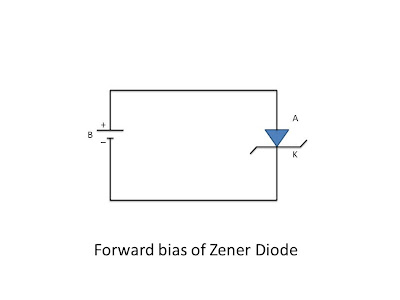 zener diode forward bias