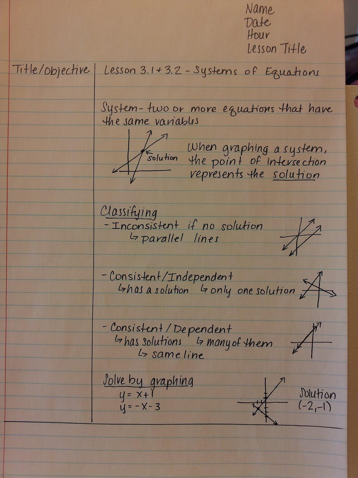 Teaching Statistics: Cornell Notes in Math Class