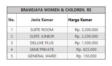 RS Brawijaya Womwn Children jakarta