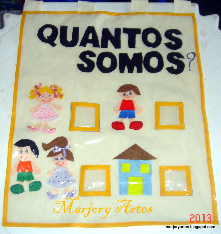 marjory artes educa o infantil painel quantos somos