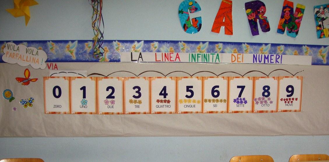 Siamo in prima b giochi didattici matematica for Linea dei numeri da stampare