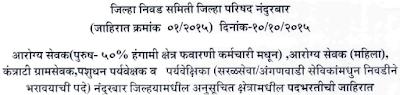 ZP Nandurbar Bharti 2015 nandurbar.nic.in