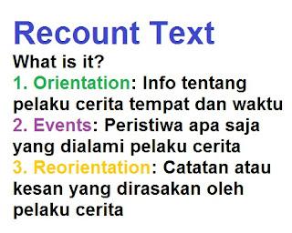 pengertian recount text yang komplit