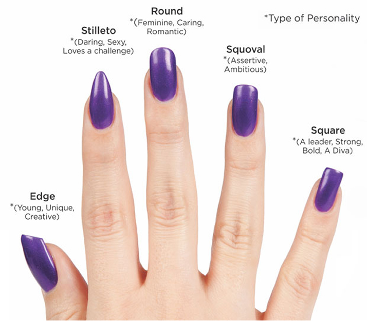 See Now: How To Choose The Best Nail Shape For You ~ Entertainment ...