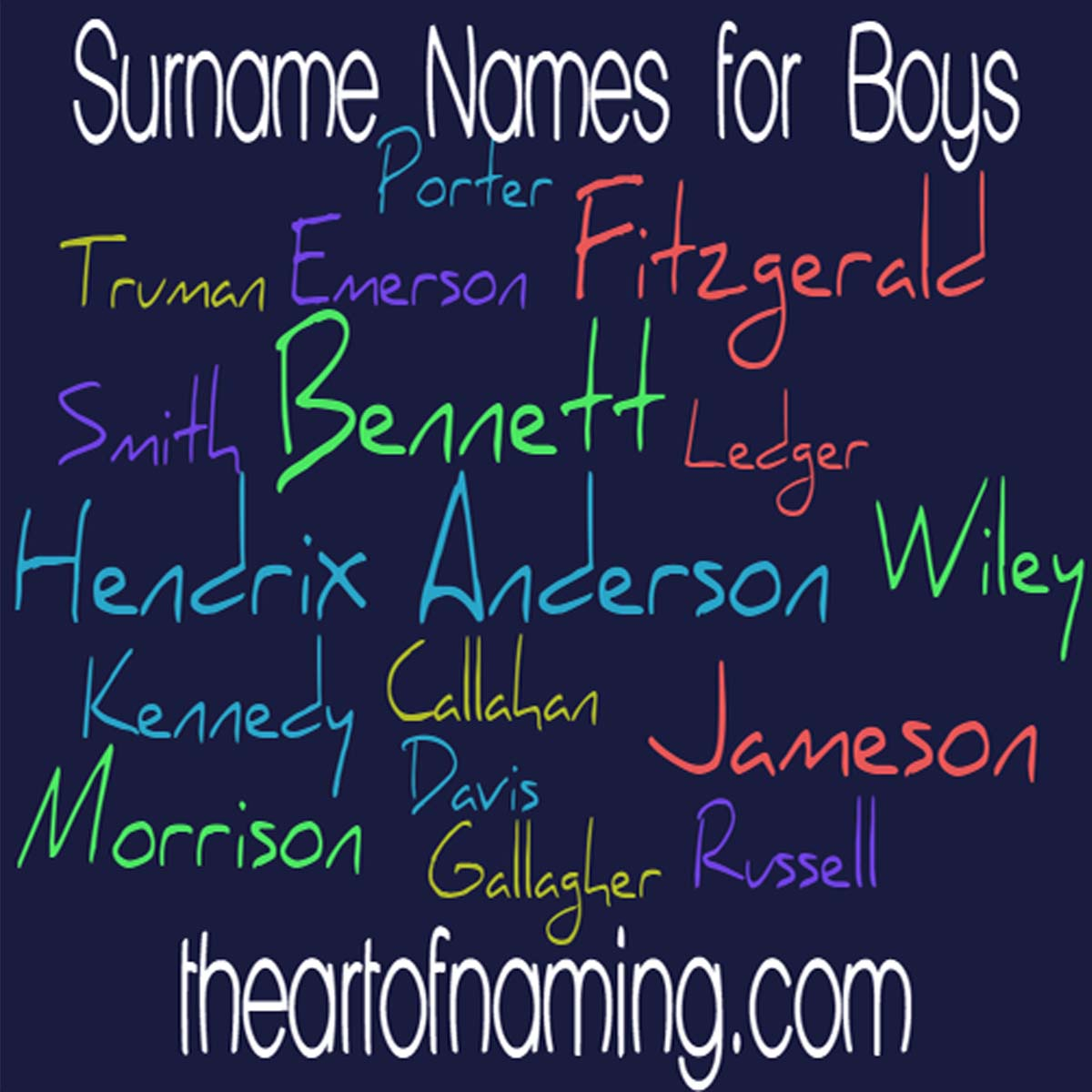 Surname Names For Boys