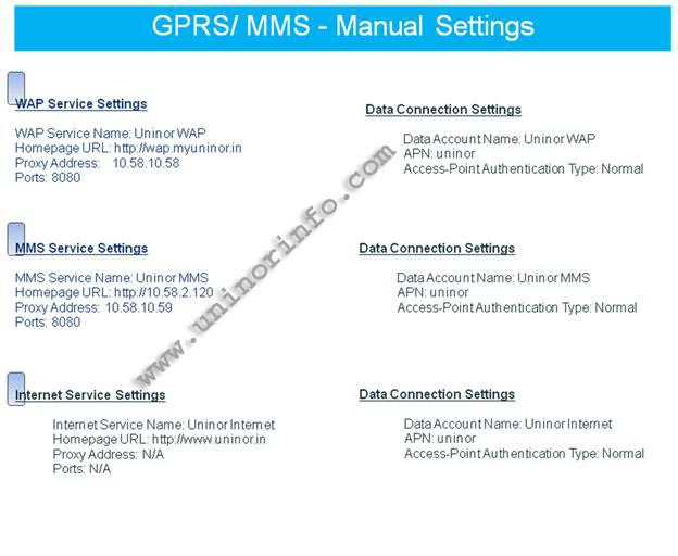 this post is regarding manual settings for gprs wap mms of uninor many