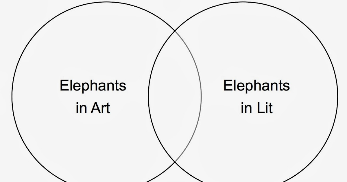 """orwell elephant essay """"shooting an elephant"""" rhetorical analysis essay the essay shooting an elephant by charged essay at the time he did after all, orwell was an open."""