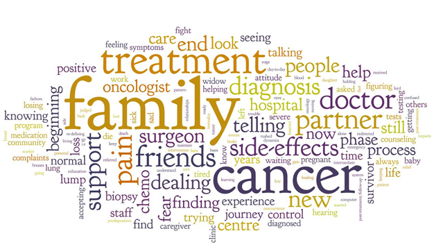 Cara pengobatan kanker payudara tanpa operasi