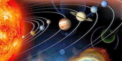 3D solar system modeling