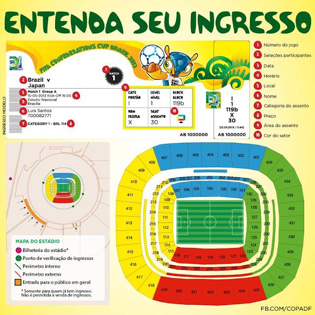 Informações do ingresso da Copa das Confederações 2013