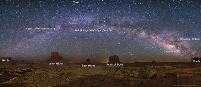 Dải Ngân Hà trên bầu trời Monument Valley (bản có chú thích). Tác giả : Wally Pacholka (AstroPics.com, TWAN).