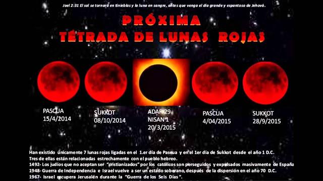 Profecia Biblica 2014 2014 Una Profecía Biblica
