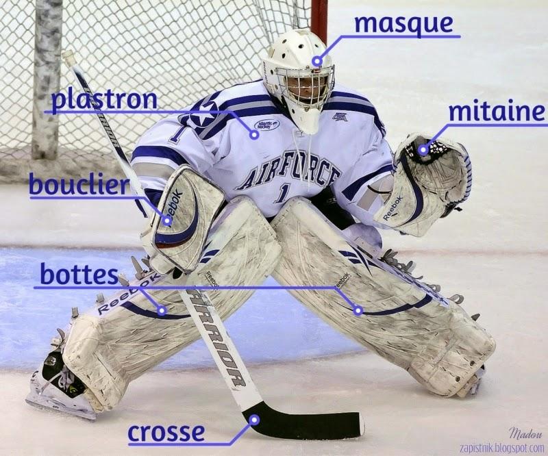 wyposażenie bramkarza, hokej