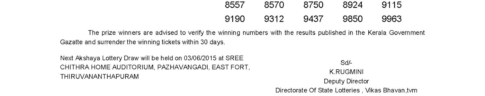 Akshaya Lottery AK 191 Result 27-5-2015