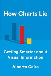 NEW BOOK: How Charts Lie