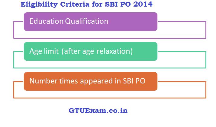 Eligibility Criteria for SBI PO 2014