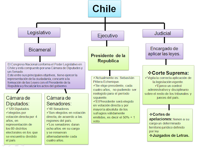 Sistemas Jurídicos --> Luz Lorena Angeles Trejo numero de lista 4 ...