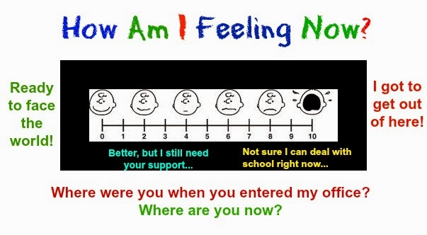 Here are some examples of different emotional rating scale charts I ...