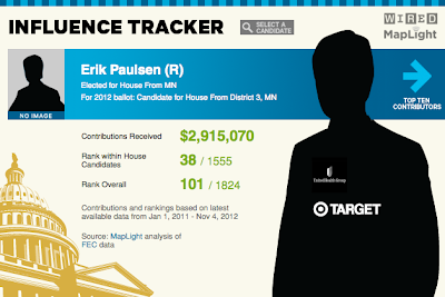 Screen snapshot of Wired's Influence Tracker