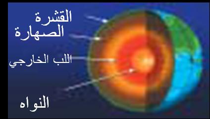 http://www.ar-science.com