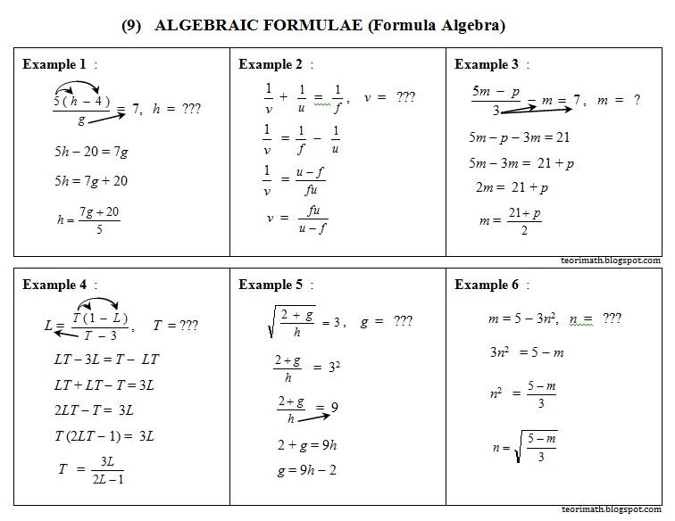 Formula Algebra (Algebraic Formulae)