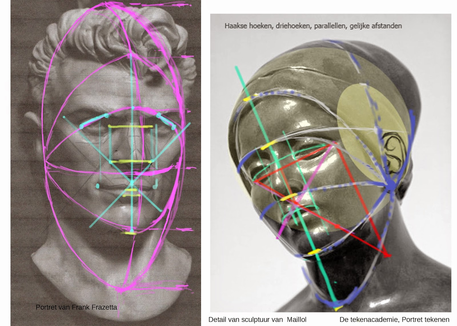 portret tekenen, verhoudingen, verhoudingen tekenen, portret leren tekenen, portrettekening maken, portretten tekenen