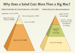 Why Does a Salad Cost More Than a Big Mac, by PCMR