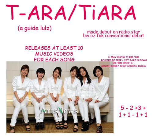 T-ARA COMPLETE MEMBERS CHARACTER PROFILE