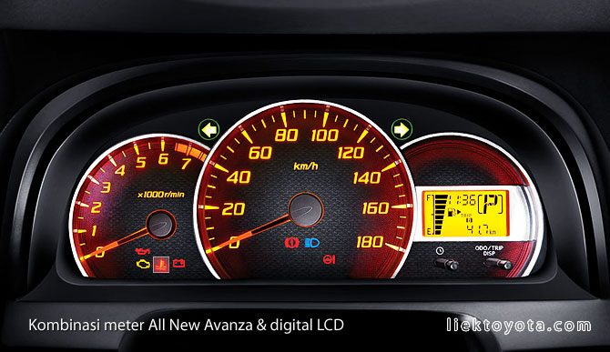 Zoroie  All New Toyota Avanza 2012 Elegant Family
