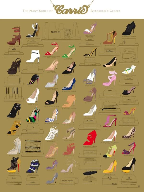 Carrie Bradshaw's shoes 'Sex and the city'
