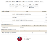 Vanguard Managed Payout Growth Focus fund