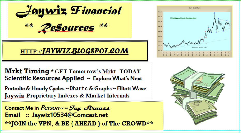 Jaywiz Financial Re$ources