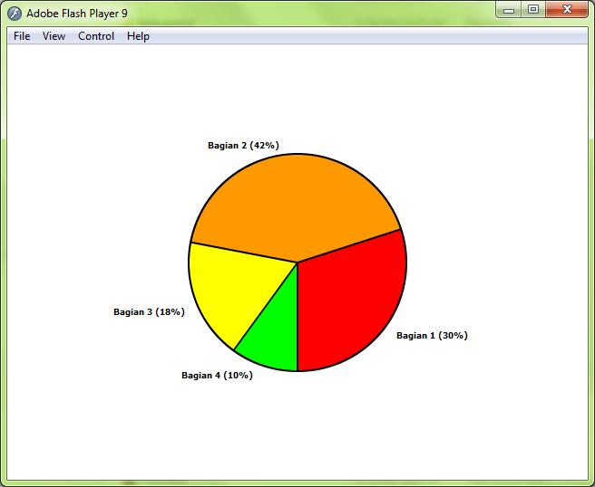 Grafik lingkaran statistik dari data xml rhara flash nilai data akan diambil dari sebuah file xml eksternal berisi beberapa item dan nilai dari masing masing item data dari masing masing item ini ccuart Images