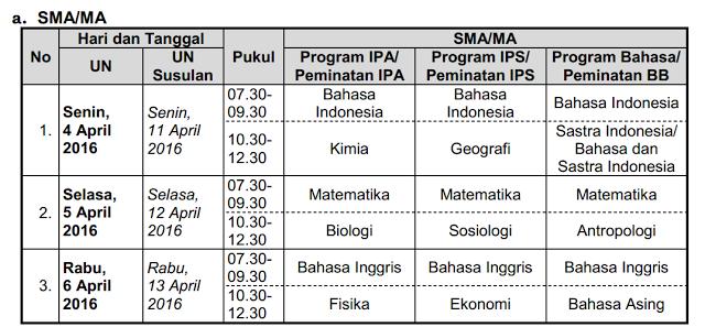 Smp Negeri 1 Kedokanbunder Download Pos Un 2015 2016 Dan Jadwal Un 2016