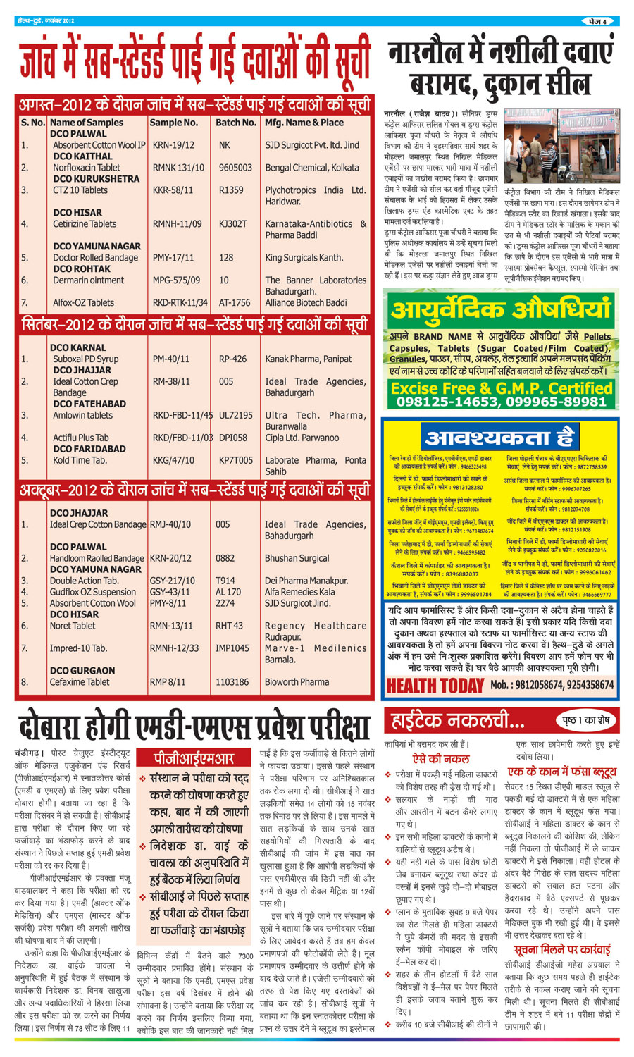 sub standard medicine list pharma health medical news magazine top india newspaper