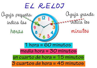complementos, bisuteria, Proyecto, reloj casero, bisuteriademoda,