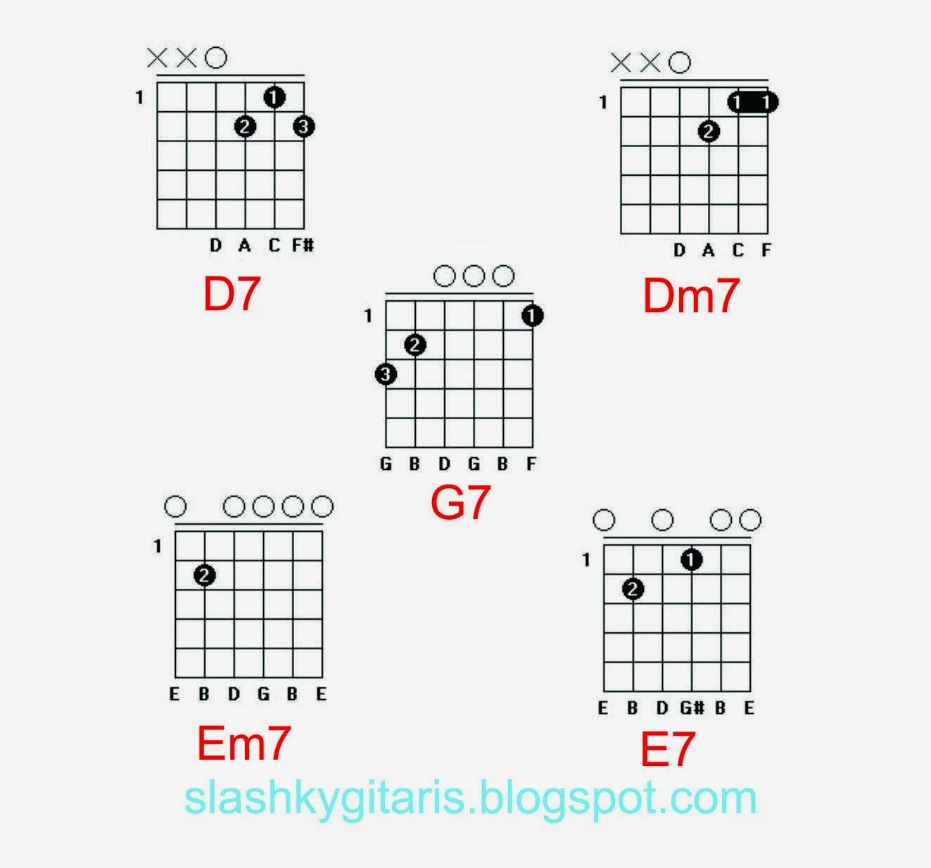 Tips Cara Mudah Bermain Chord Dominant 7 dengan Kunci Gantung
