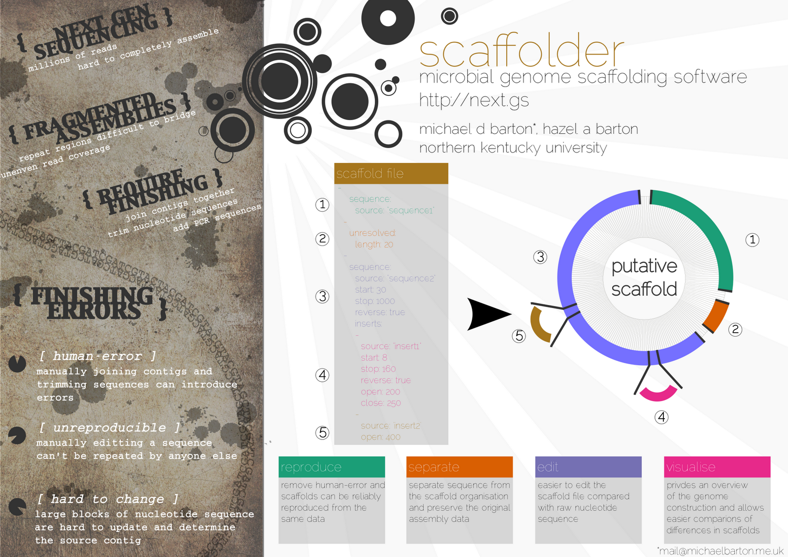 Better Posters: Critique: Scaffolder