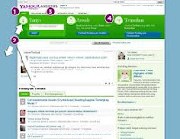 Cara Membuat Jawaban Terbaik di Yahoo Answer Dengan Mudah