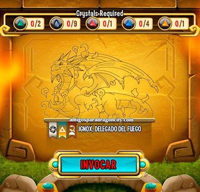 imagen de las caracteristicas del dragon ignox