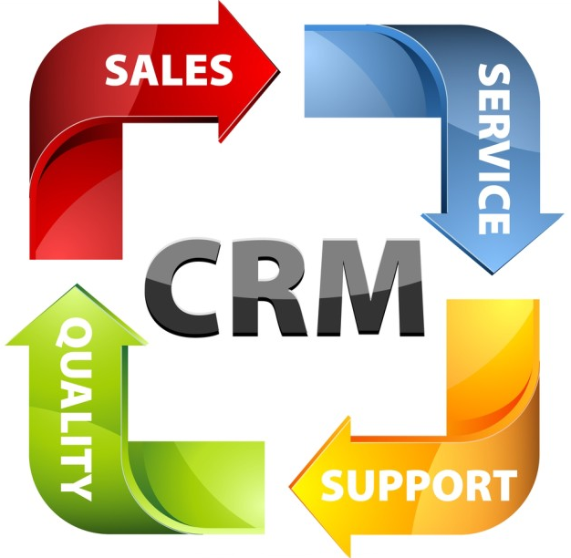 Top Best CRM Strategy