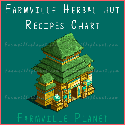 Farmville Herbal Hut Crafting Recipes Chart
