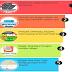Blogger Popüler Yayınlar Eklentisi Renkli - Animasyonlu