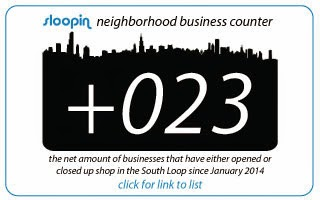 Sloopin 2014 Business Counter