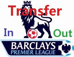 English Premier League IN or Out