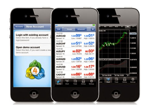 metatrader 4 android user guide