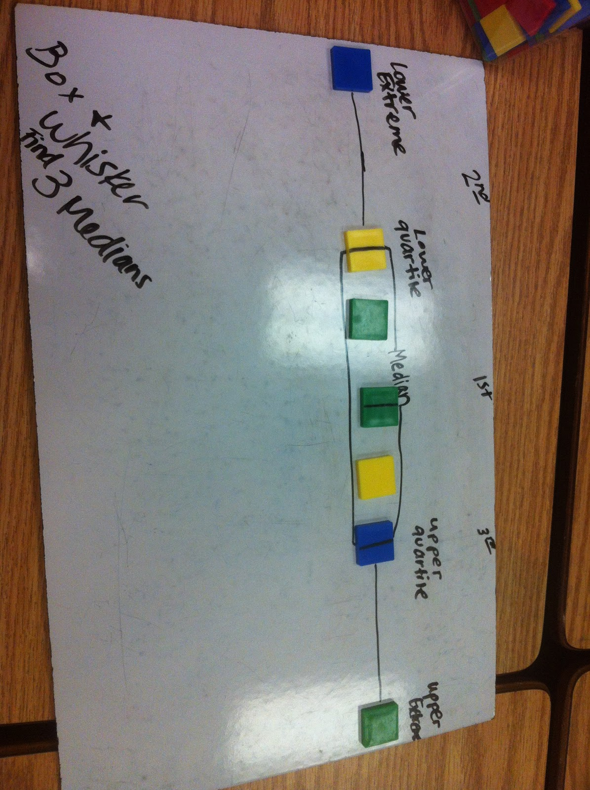 Ramblings of a fifth grade teacher...: April 2012