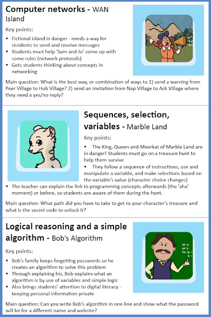 Teaching programming logic with iPad apps - 8 to 11 year olds